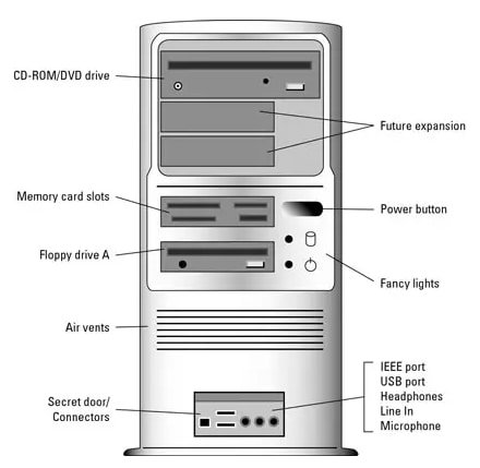 Front of a computer case